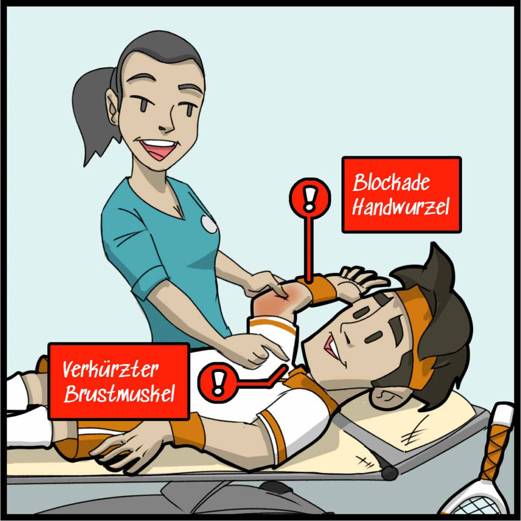 Wie behandeln die Ursachen mit Physiotherapie und Osteopathie